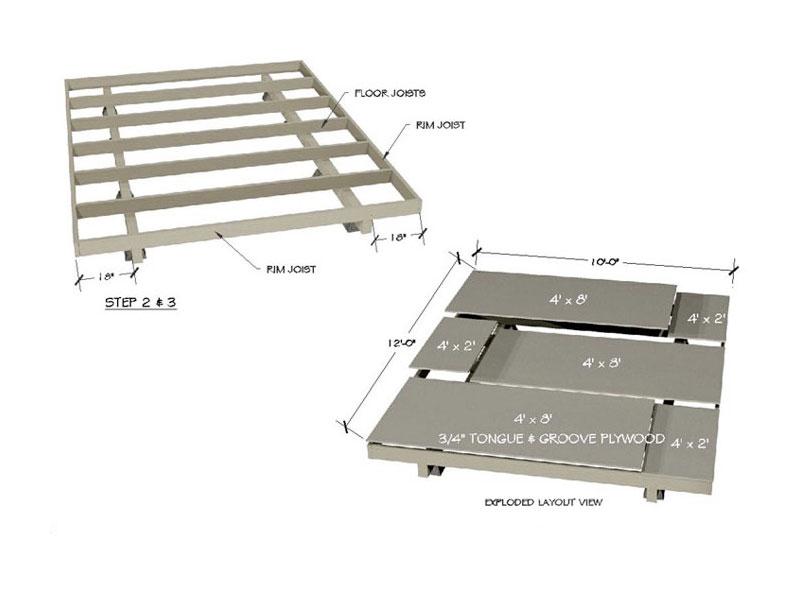 Platform Plans
